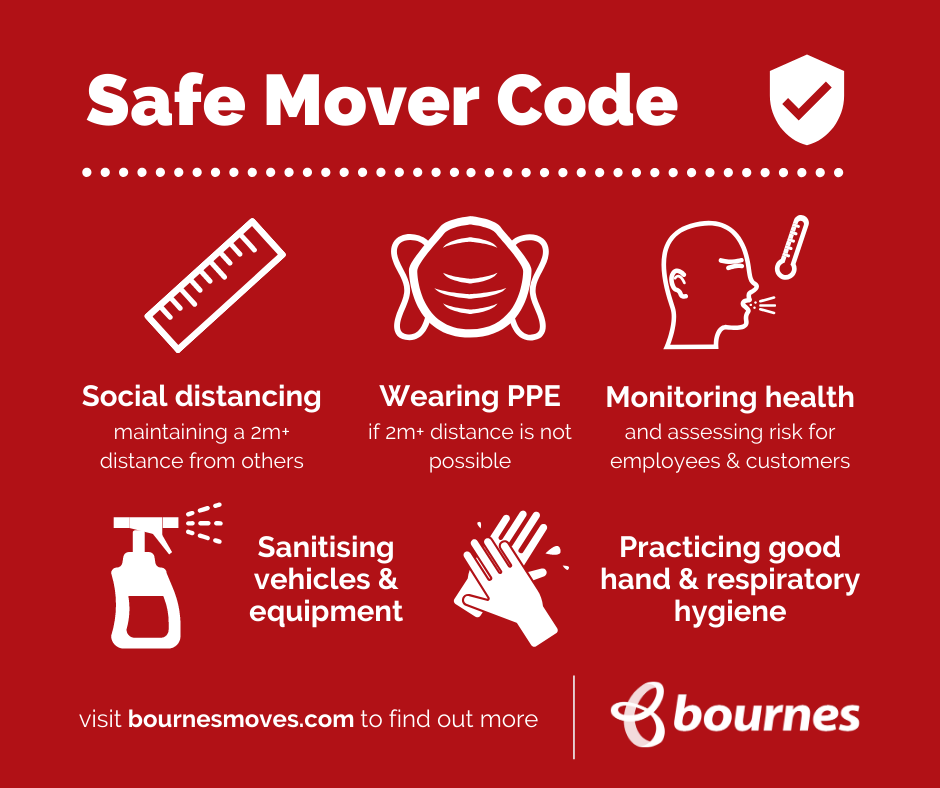 Bournes Safe Mover Code social overview