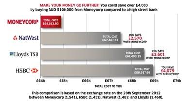 moneycorpsavings.jpg
